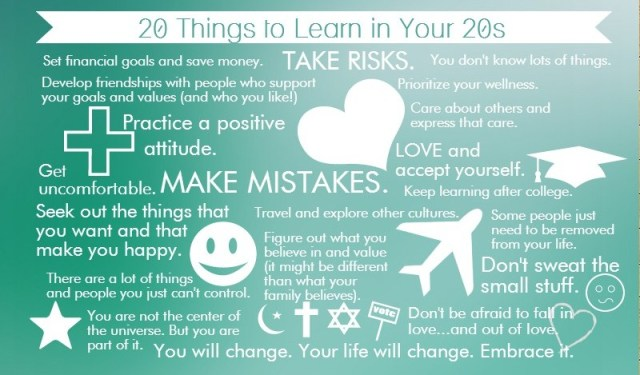 20 things to learn in your 20s (1)